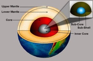 Do scientists learn mantle core earth